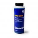 Produits de nettoyage et de soin pour pulvérisateurs Airless Graco