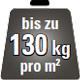 sigle-130 kg/m²